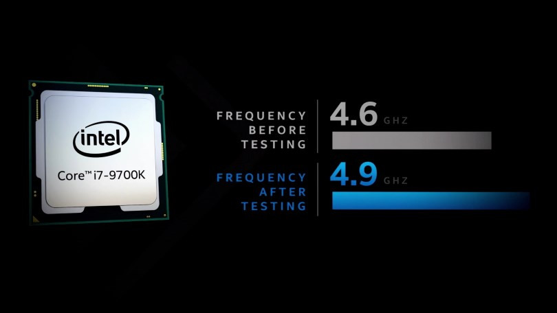 652035 intel performance maximizer tool - Intel's New Tool Overclocks 9th-Gen Chips With a Mouse Click